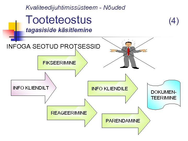 Kvaliteedijuhtimissüsteem - Nõuded Tooteteostus (4) tagasiside käsitlemine INFOGA SEOTUD PROTSESSID FIKSEERIMINE INFO KLIENDILT INFO