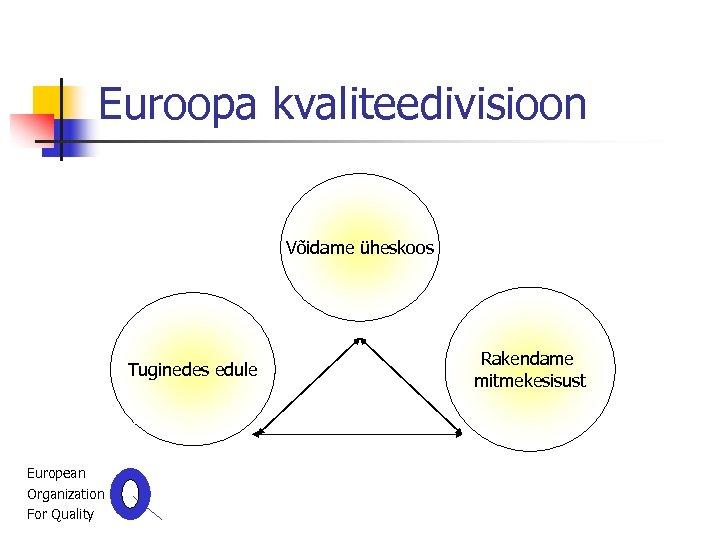 Euroopa kvaliteedivisioon Võidame üheskoos Tuginedes edule European Organization For Quality Rakendame mitmekesisust