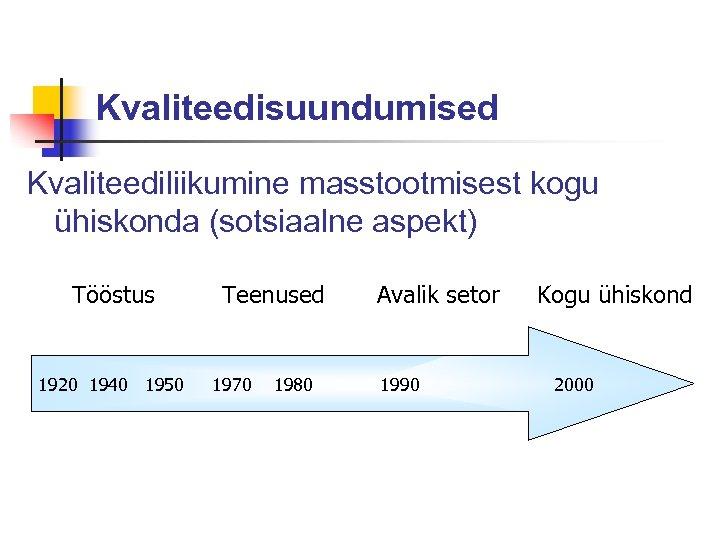 Kvaliteedisuundumised Kvaliteediliikumine masstootmisest kogu ühiskonda (sotsiaalne aspekt) Tööstus 1920 1940 1950 Teenused 1970 1980