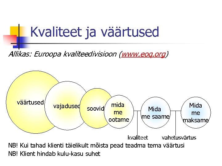 Kvaliteet ja väärtused Allikas: Euroopa kvaliteedivisioon (www. eoq. org) väärtused vajadused soovid mida me