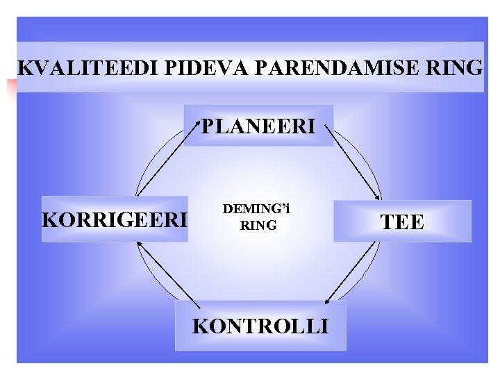 KVALITEEDI PIDEVA PARENDAMISE RING PLANEERI KORRIGEERI DEMING'i RING KONTROLLI TEE