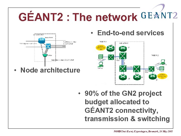 GÉANT 2 : The network • End-to-end services • Node architecture • 90% of