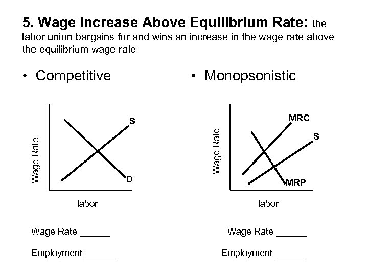 5. Wage Increase Above Equilibrium Rate: the labor union bargains for and wins an