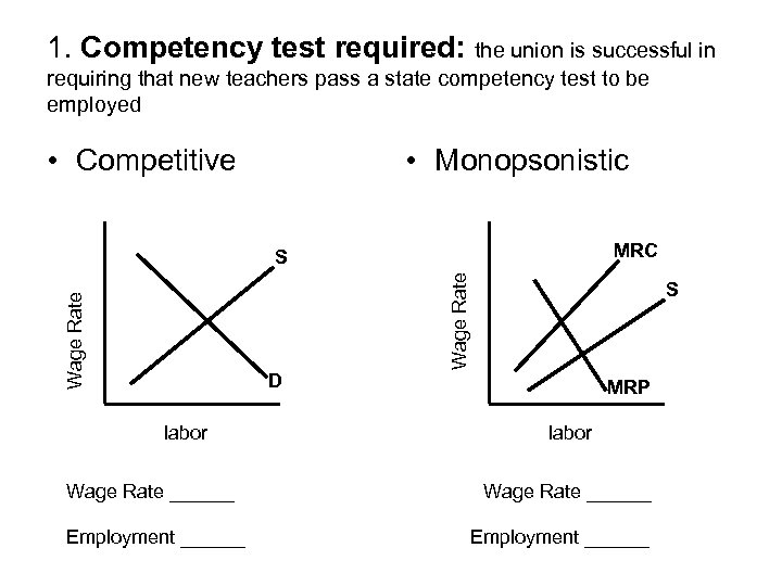 1. Competency test required: the union is successful in requiring that new teachers pass