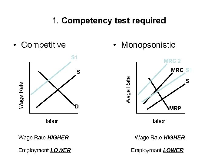 1. Competency test required • Competitive • Monopsonistic S 1 MRC 2 MRC S