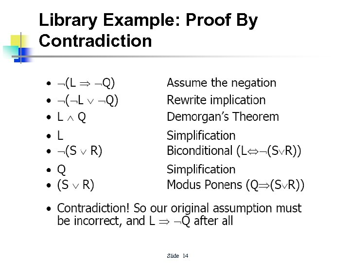 Library Example: Proof By Contradiction Slide 14