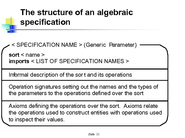 The structure of an algebraic specification < SPECIFICATION NAME > (Generic Parameter) sort <