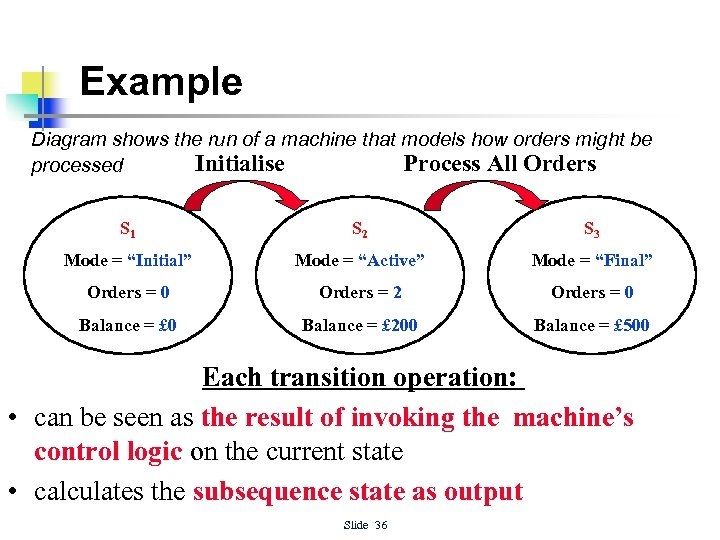 Example Diagram shows the run of a machine that models how orders might be