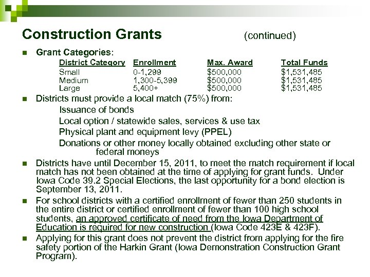 Construction Grants n Grant Categories: District Category Small Medium Large n n (continued) Enrollment