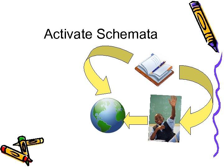 Activate Schemata
