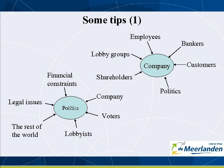 Some tips (1) Employees Bankers Lobby groups Company Financial constraints Legal issues Shareholders Company