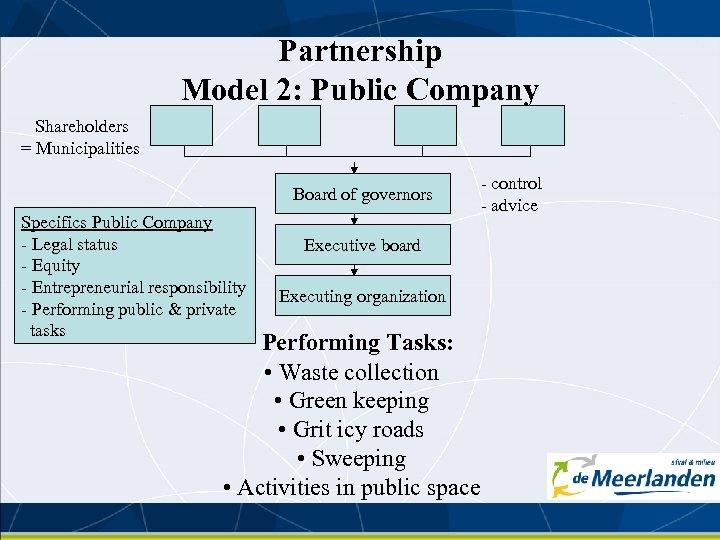 Partnership Model 2: Public Company Shareholders = Municipalities Board of governors Specifics Public Company