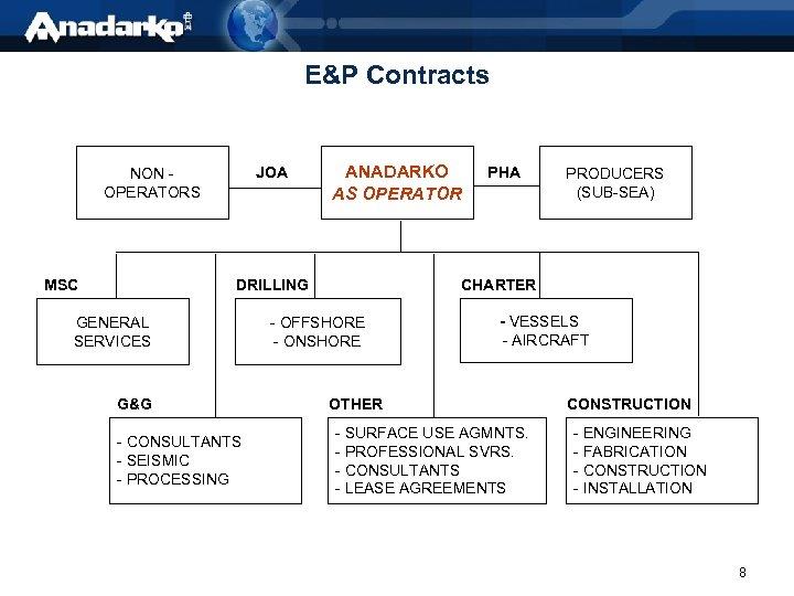 E&P Contracts JOA NON OPERATORS MSC ANADARKO AS OPERATOR DRILLING GENERAL SERVICES G&G -