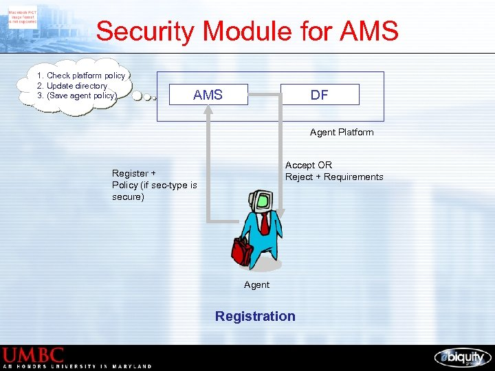 Security Module for AMS 1. Check platform policy 2. Update directory 3. (Save agent
