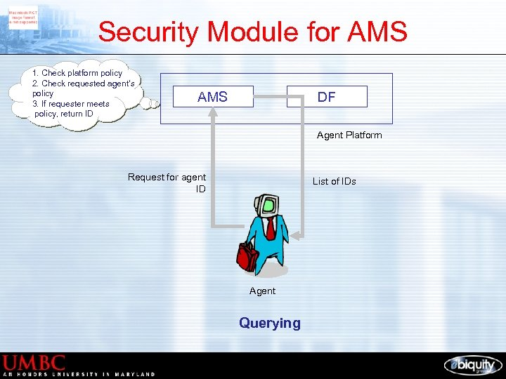 Security Module for AMS 1. Check platform policy 2. Check requested agent's policy 3.