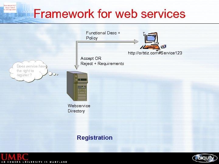 Framework for web services Functional Desc + Policy http: //orbtiz. com#Service 123 Does service