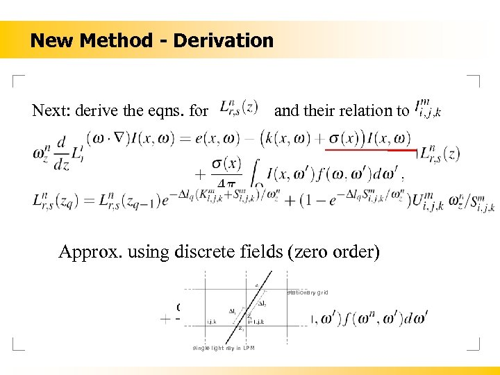 New Method - Derivation Next: derive the eqns. for and their relation to Plug