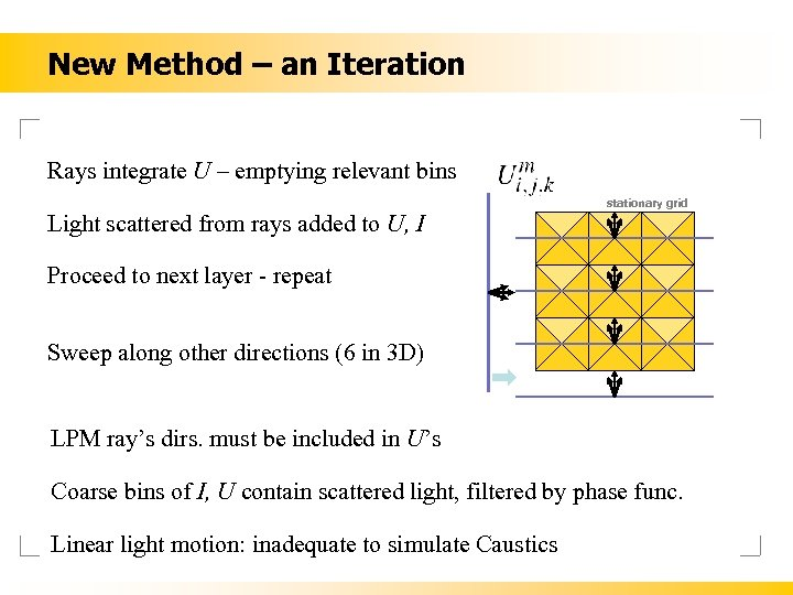New Method – an Iteration Rays integrate U – emptying relevant bins stationary grid