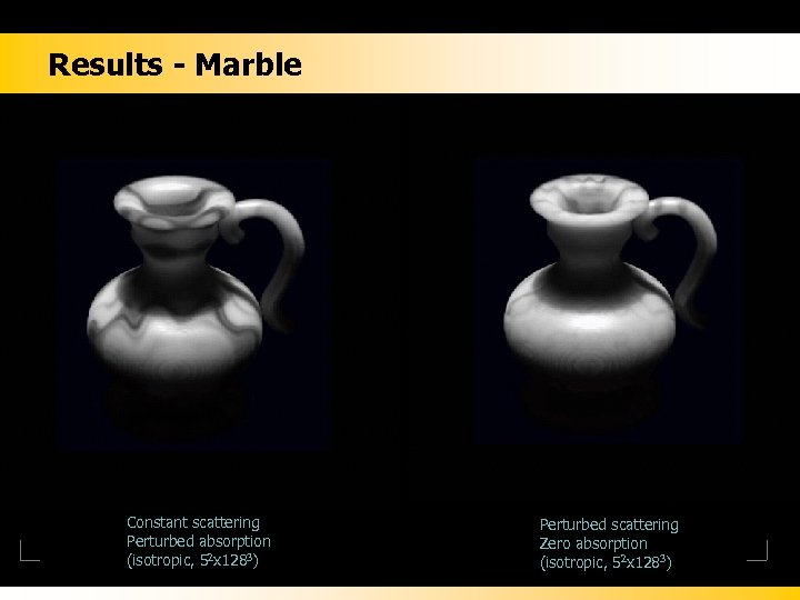 Results - Marble Constant scattering Perturbed absorption (isotropic, 52 x 1283) Perturbed scattering Zero