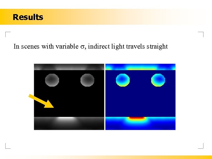 Results In scenes with variable s, indirect light travels straight