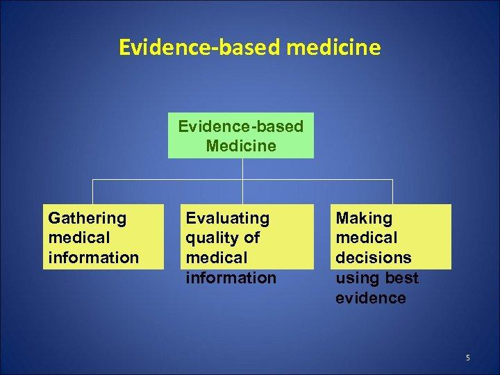 Evidence-based medicine Evidence-based Medicine Gathering medical information Evaluating quality of medical information Making medical