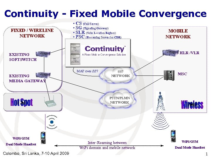 Continuity — Fixed Mobile Convergence FIXED WIRELINE