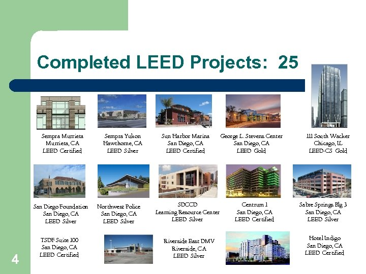 Completed LEED Projects: 25 Sempra Murrieta, CA LEED Certified San Diego Foundation San Diego,