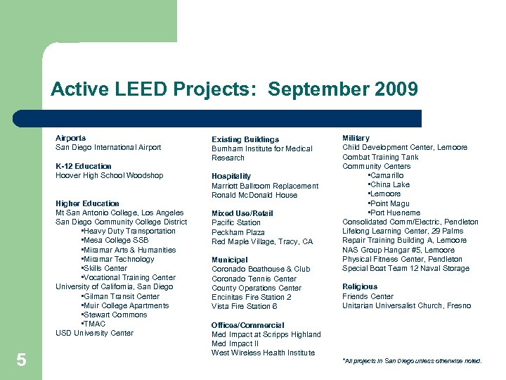 Active LEED Projects: September 2009 Airports San Diego International Airport K-12 Education Hoover High