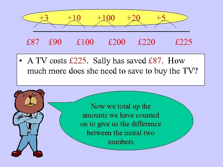+3 +100 +20 +5 ____________ £ 87 £ 90 £ 100 £ 220 £