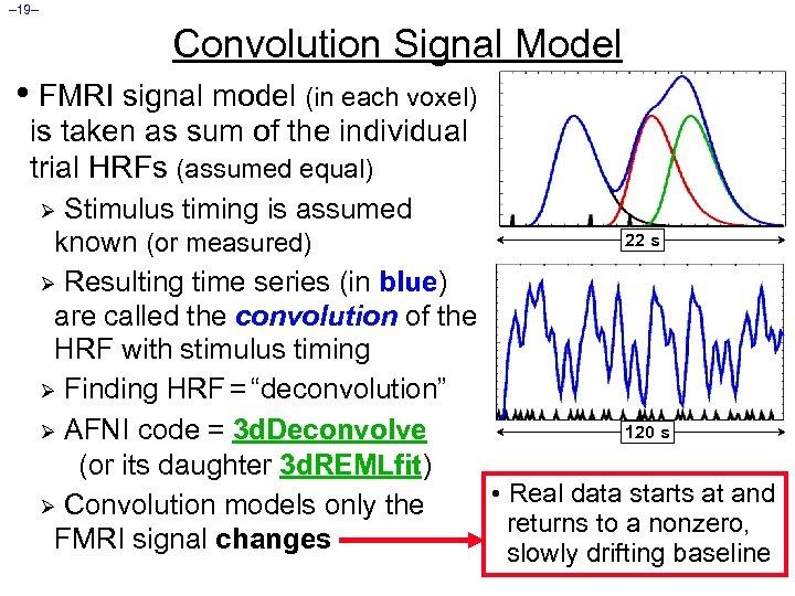 – 19– Convolution Signal Model • FMRI signal model (in each voxel) is taken