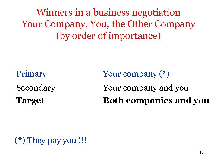 Winners in a business negotiation Your Company, You, the Other Company (by order of