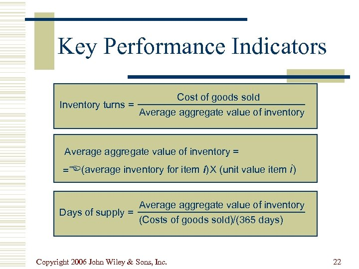 Key Performance Indicators Cost of goods sold Inventory turns = Average aggregate value of