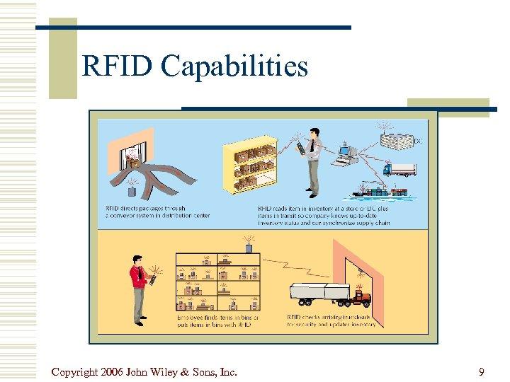 RFID Capabilities Copyright 2006 John Wiley & Sons, Inc. 9