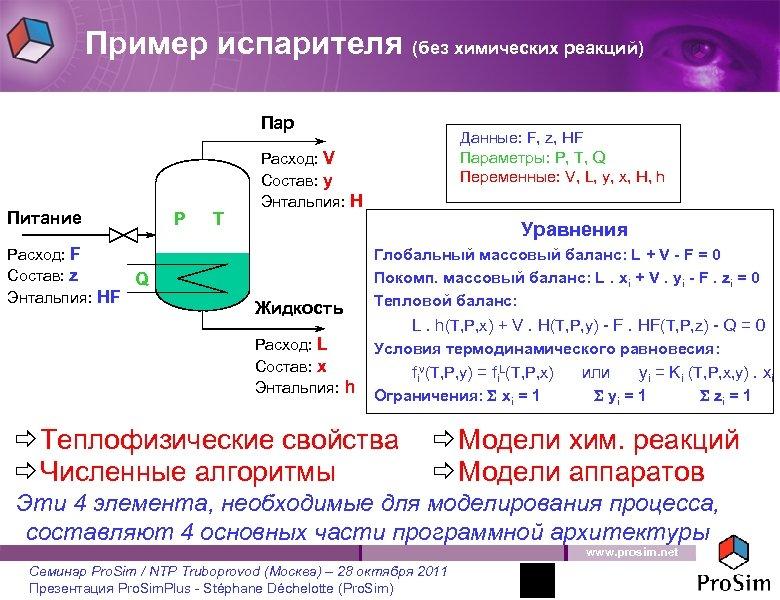 Пример испарителя (без химических реакций) Пар Питание Расход: F Состав: z Q Энтальпия: HF