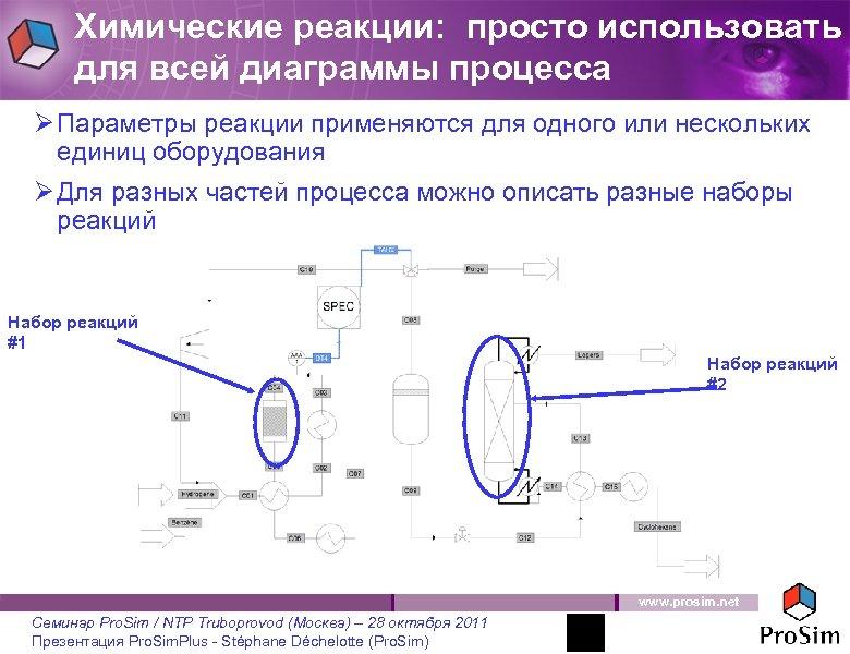 Химические реакции: просто использовать для всей диаграммы процесса Ø Параметры реакции применяются для одного