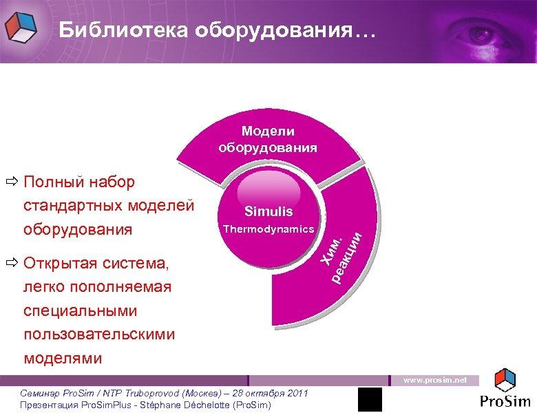 Библиотека оборудования… Модели оборудования Simulis Thermodynamics ð Открытая система, легко пополняемая специальными пользовательскими моделями