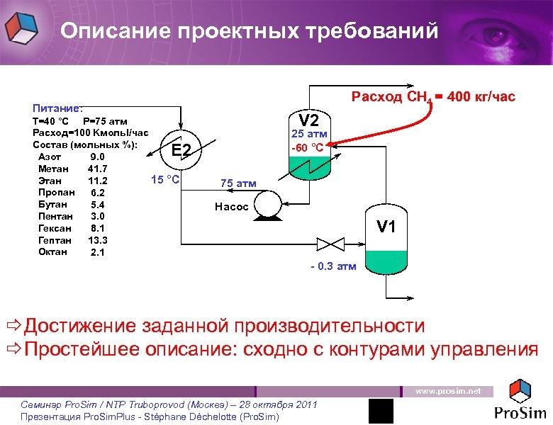 Описание проектных требований Расход CH 4 = 400 кг/час Питание: T=40 °C P=75 атм