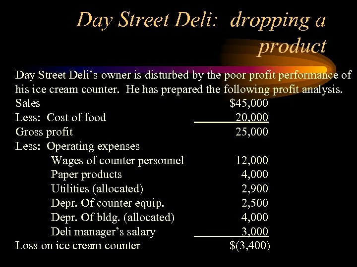Day Street Deli: dropping a product Day Street Deli's owner is disturbed by the