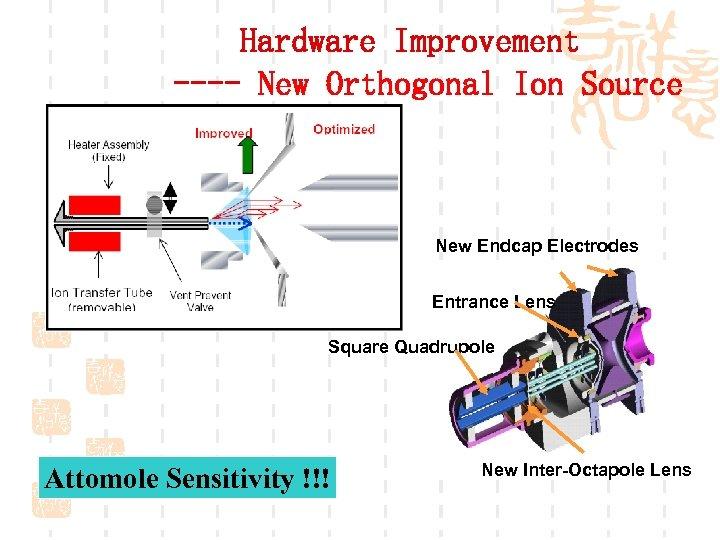 Hardware Improvement ---- New Orthogonal Ion Source New Endcap Electrodes Entrance Lens Square Quadrupole