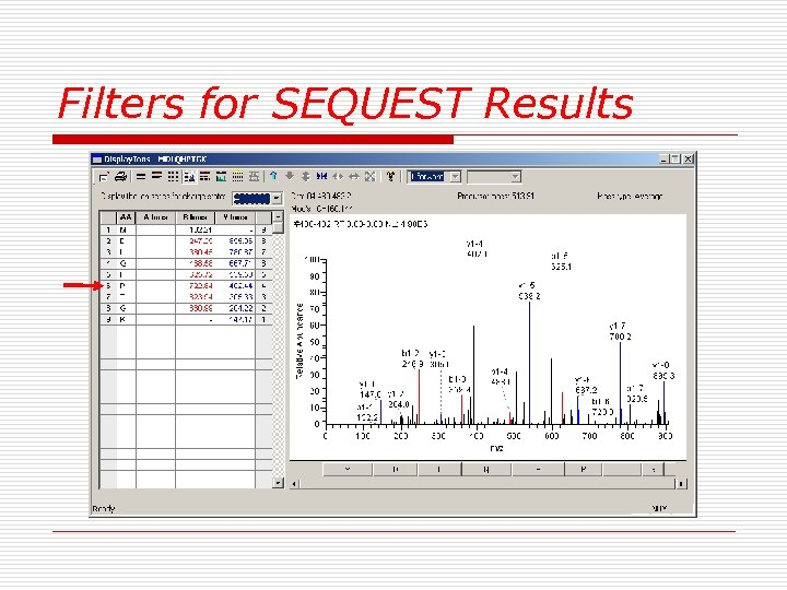 Filters for SEQUEST Results