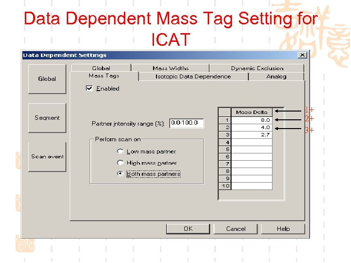 Data Dependent Mass Tag Setting for ICAT 1+ 2+ 3+