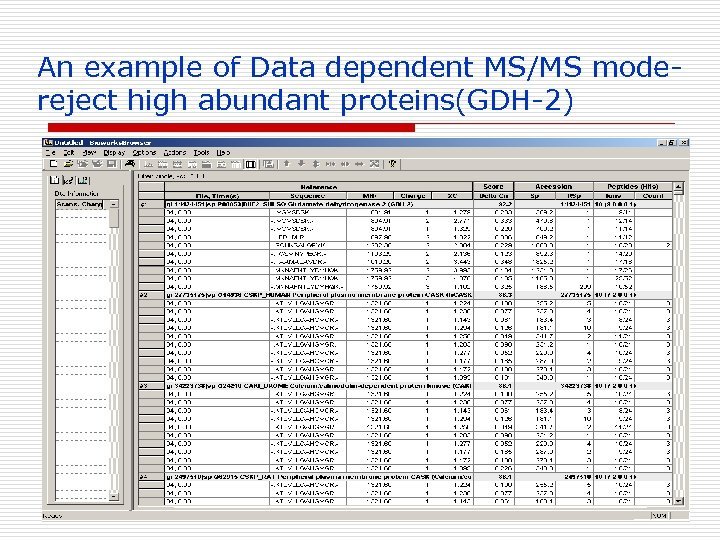 An example of Data dependent MS/MS modereject high abundant proteins(GDH-2)