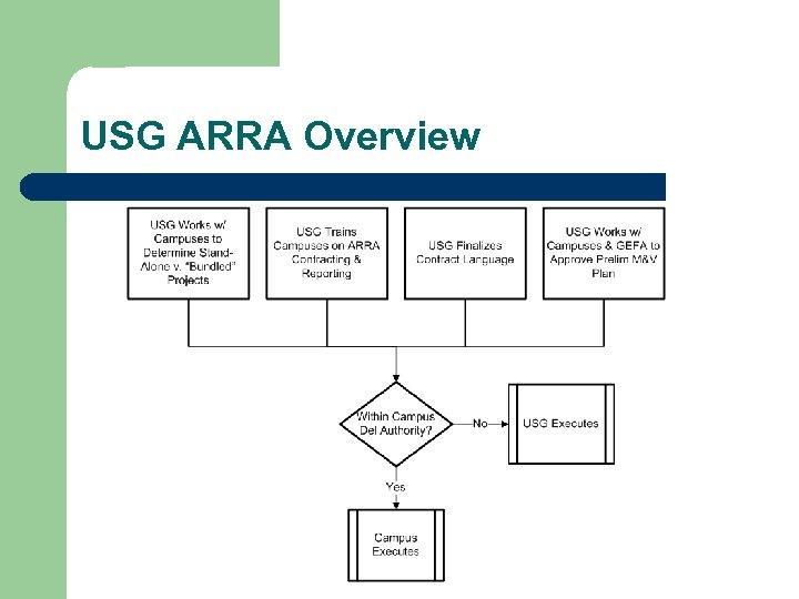 USG ARRA Overview