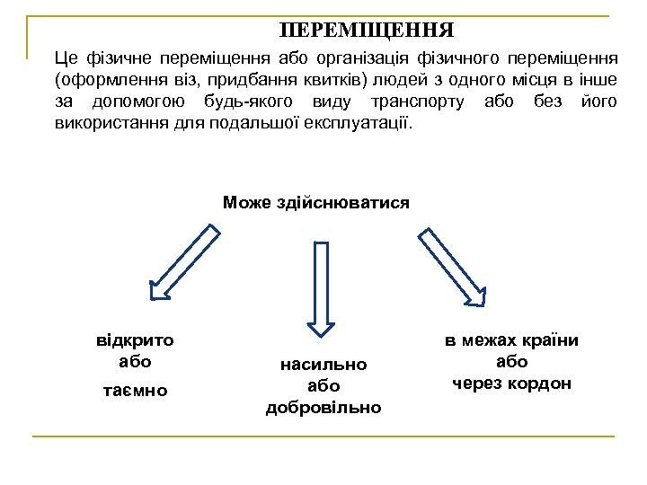 ПЕРЕМІЩЕННЯ Це фізичне переміщення або організація фізичного переміщення (оформлення віз, придбання квитків) людей з