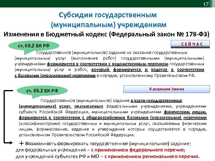 17 Субсидии государственным (муниципальным) учреждениям Изменения в Бюджетный кодекс (Федеральный закон № 178 -ФЗ)