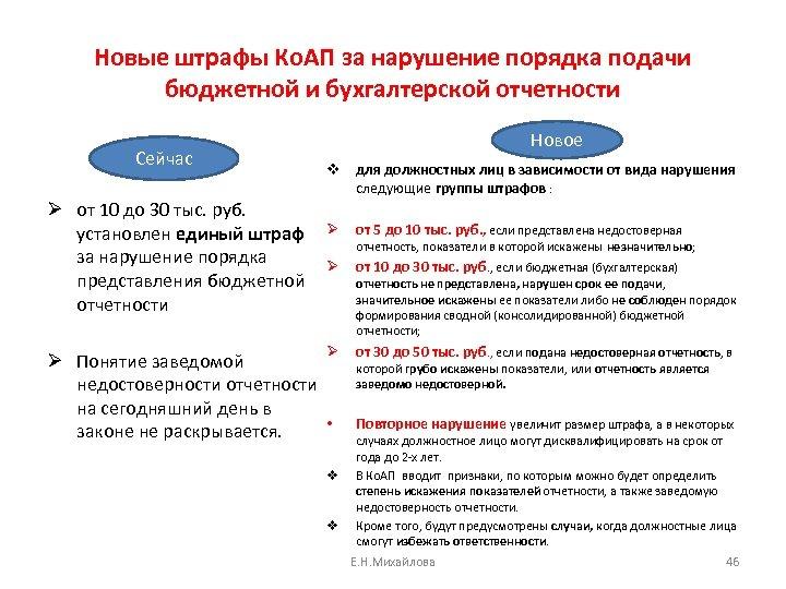 Новые штрафы Ко. АП за нарушение порядка подачи бюджетной и бухгалтерской отчетности Сейчас Ø