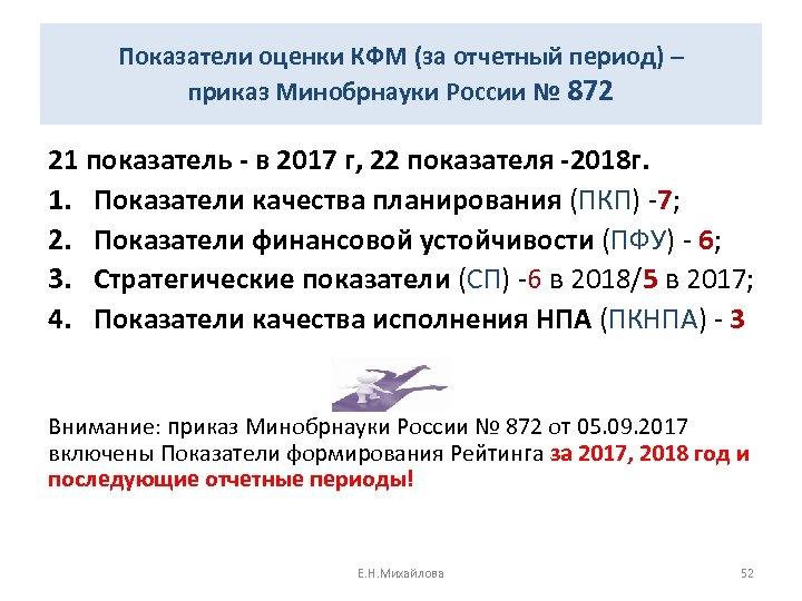 Показатели оценки КФМ (за отчетный период) – приказ Минобрнауки России № 872 21 показатель