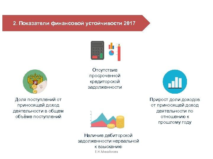 2. Показатели финансовой устойчивости 2017 Отсутствие просроченной кредиторской задолженности Доля поступлений от приносящей доход