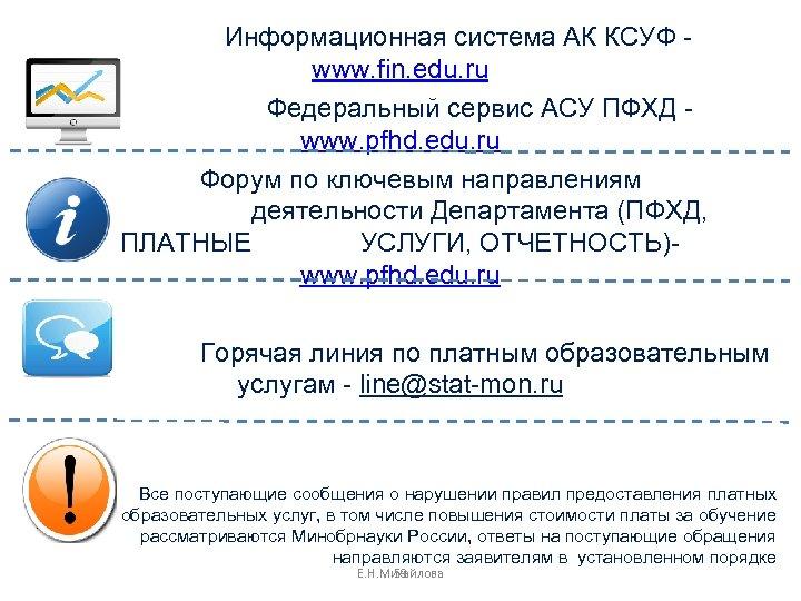 Информационная система АК КСУФ www. fin. edu. ru Федеральный сервис АСУ ПФХД www. pfhd.