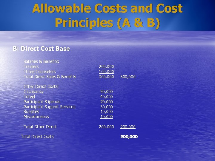 Allowable Costs and Cost Principles (A & B) B: Direct Cost Base Salaries &